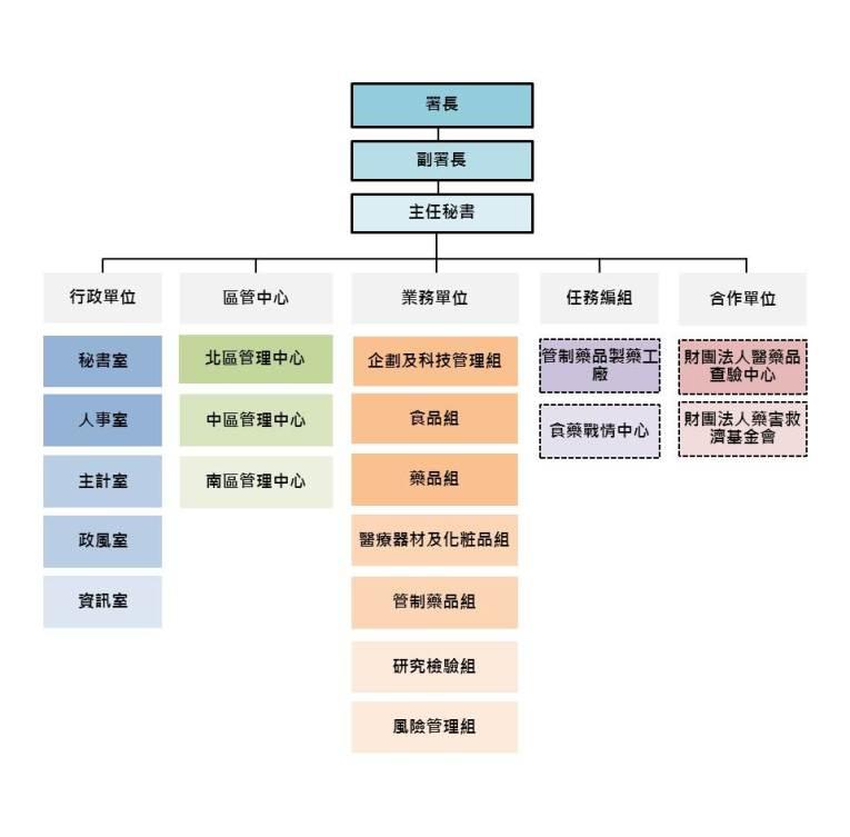 黃琮傑_文章用圖片