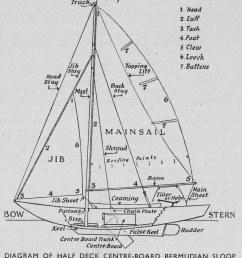 bermudian sloop children s encyclopedia by arthur mee 1946 by andybrii [ 880 x 1024 Pixel ]