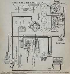 overland 32 wiring diagram dyke s automotive 1928 by andybrii [ 939 x 1023 Pixel ]