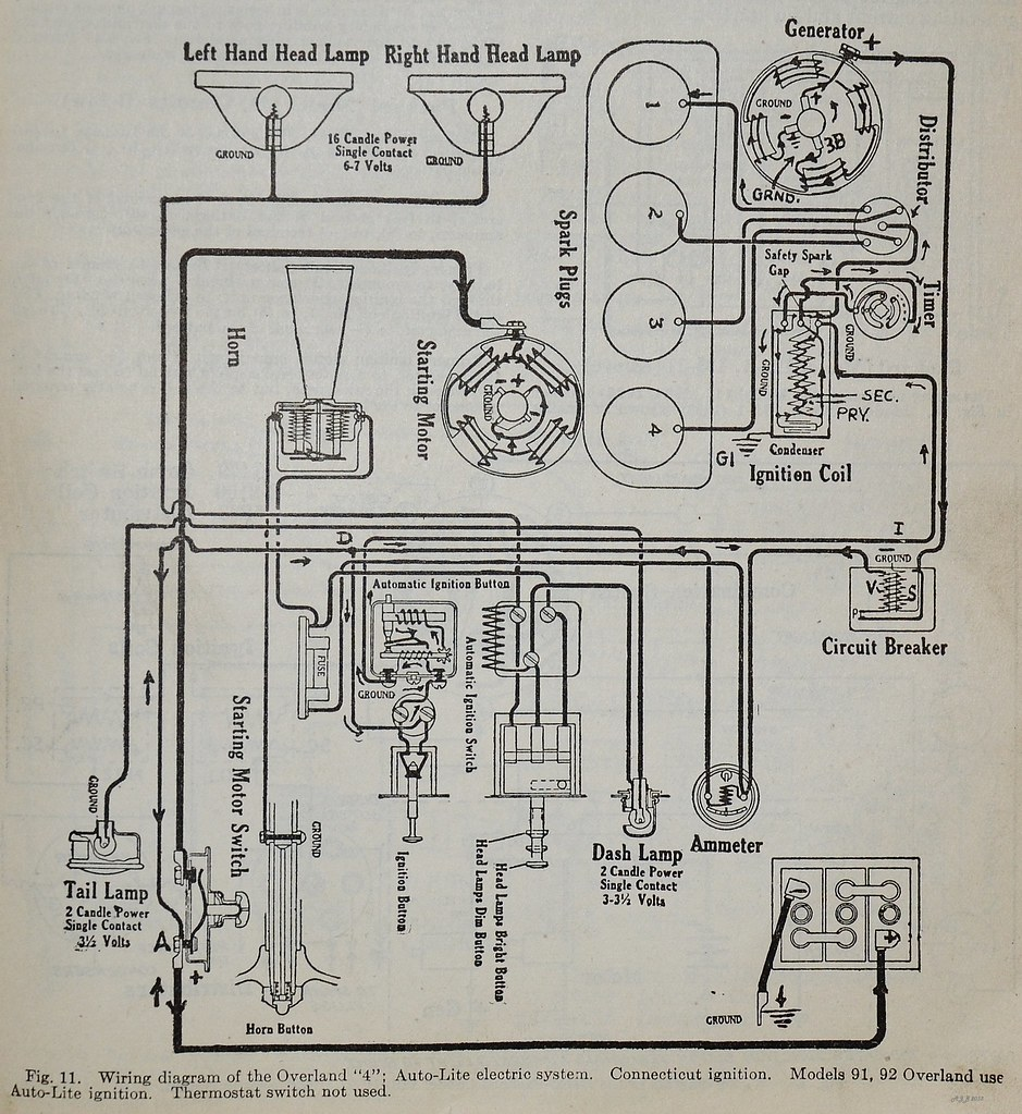 hight resolution of  overland 32 wiring diagram dyke s automotive 1928 by andybrii