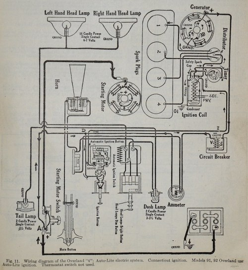 small resolution of  overland 32 wiring diagram dyke s automotive 1928 by andybrii