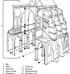 cathedral perspective cross section diagram by arthistory390 [ 787 x 1024 Pixel ]