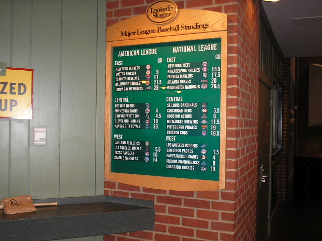 the standings board very