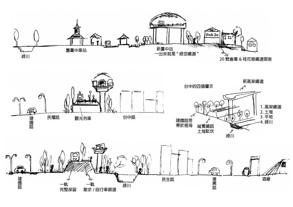 臺中綠空鐵道軸線計畫 Page 06   準建築人手札網站 Forgemind ArchiMedia   Flickr