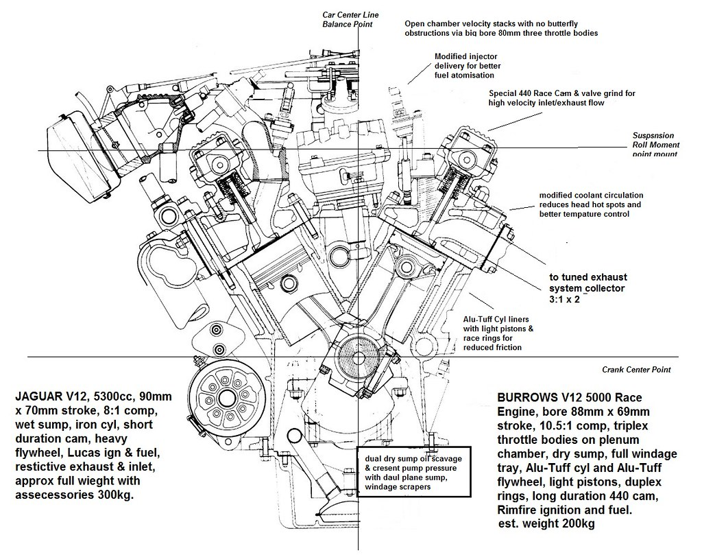 Burrows V12 Engine