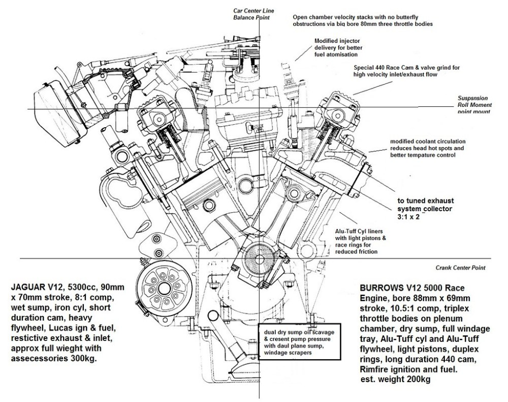 medium resolution of v12 engine diagram wiring diagram burrows v12 engine jaguar xj13 engine or burrows v12 5000