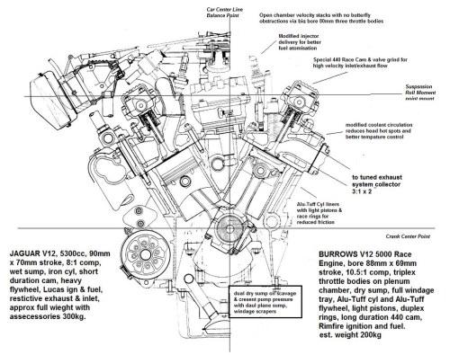 small resolution of v12 engine diagram wiring diagram burrows v12 engine jaguar xj13 engine or burrows v12 5000