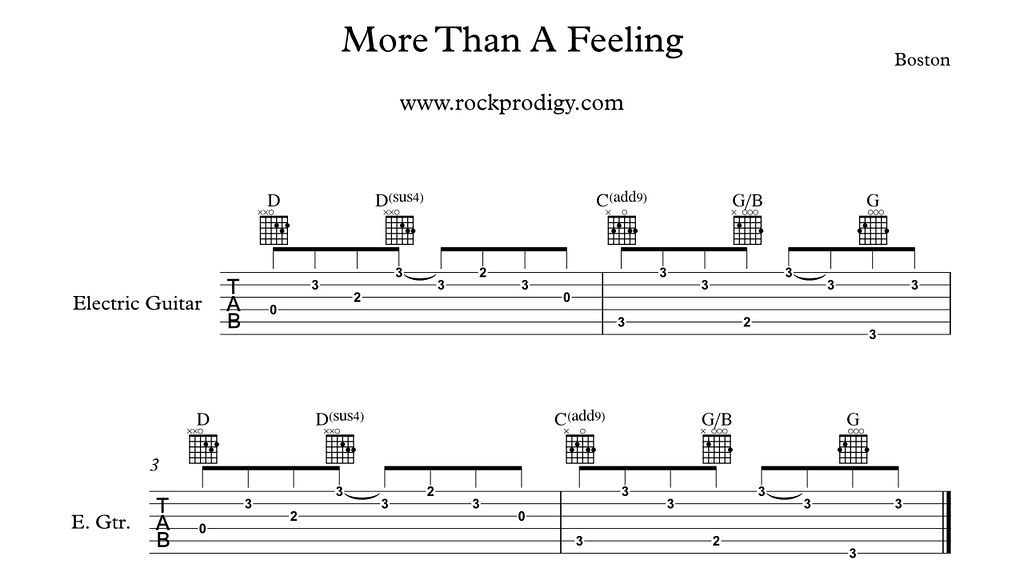 Sep 13, 2020· now tell the truth chorus: Guitar Chords For Sweet Home Alabama Via All About Guitars Flickr