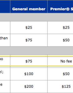 United award fee changes also last day to book under old airlines chart live and rh liveandletsflyardingarea