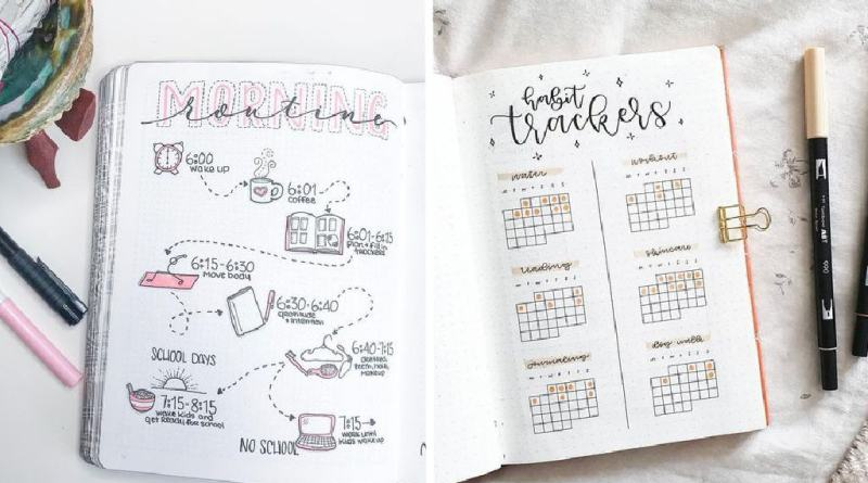 bullet journal spreads for self-care