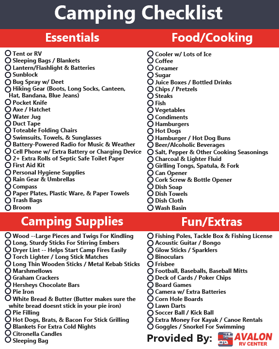 graphic regarding Rv Camping Checklist Printable called Well prepared, Fastened, Exciting! A Tenting Record