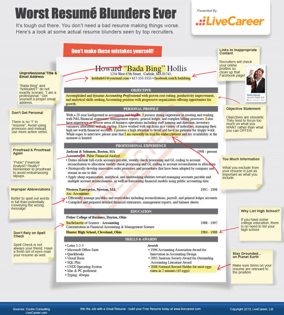 Resume Mistakes Resume Mistakes Worst Ever Blunders You Need To Avoid Infographic