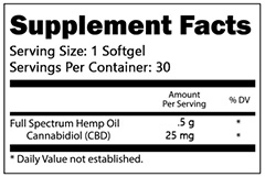 CBDPure softgels 750 facts