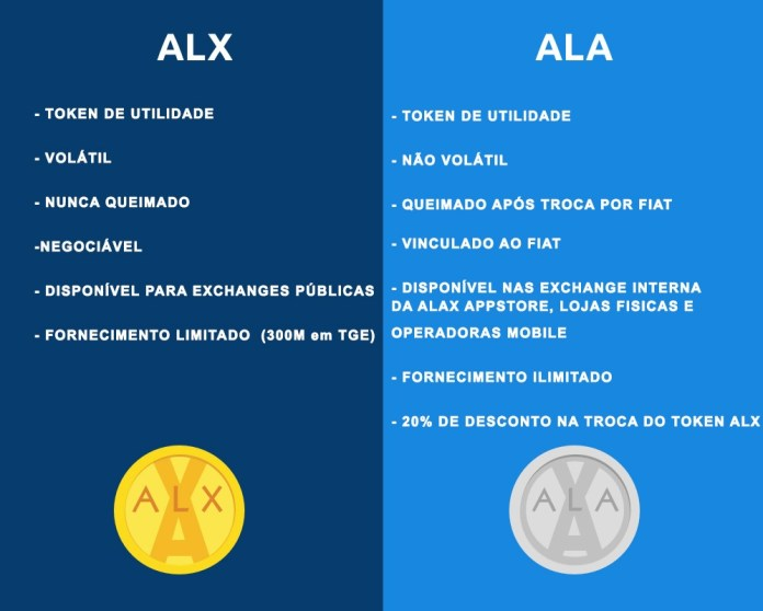 ALX vs ALA traduzido