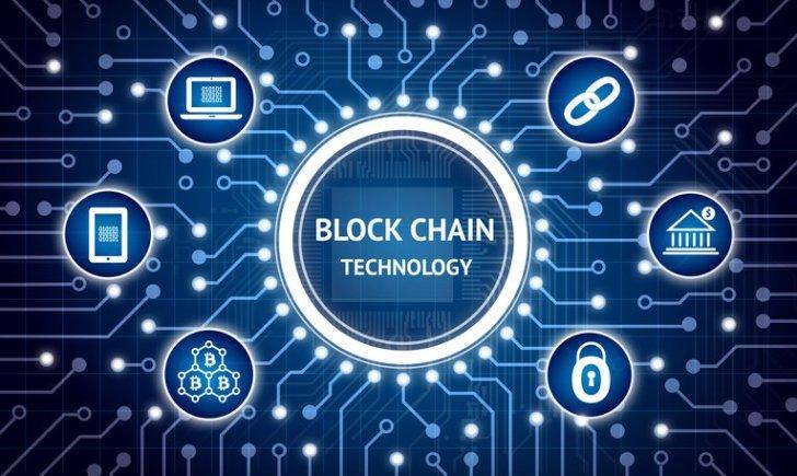 Potencial da Blockchain