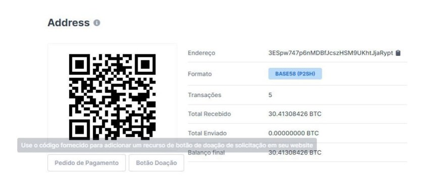 Bitcoin address used by TraderGroup leaders