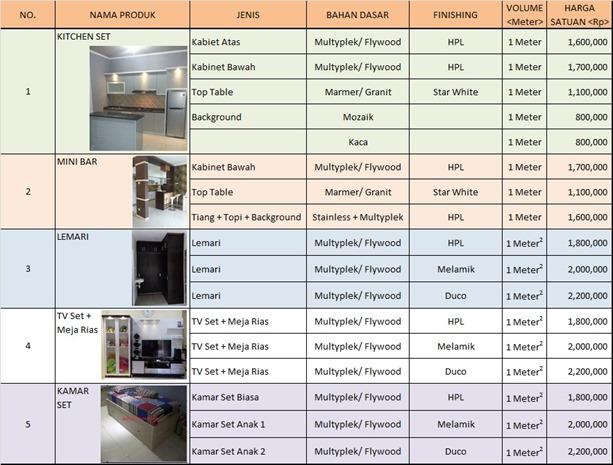 daftar harga kitchen set minimalis murah terbaru 2018
