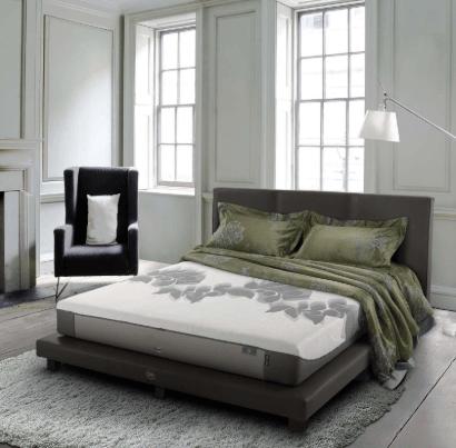 Daftar Harga Spring Bed Olympic Terbaru Lengkap Dengan Gambarnya 15 - Desain Rumah Minimalis