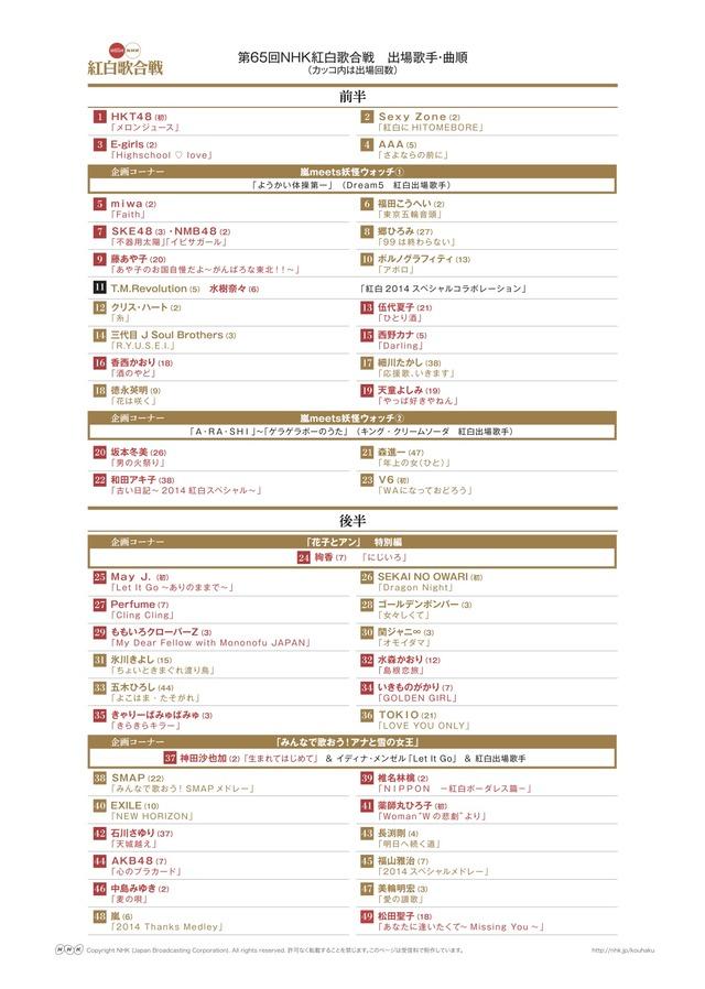 畫像 : 【2014年】紅白・曲目曲順まとめ - NAVER まとめ