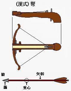 三國志博物館集解:三國志武器まにあ その2 - livedoor Blog(ブログ)