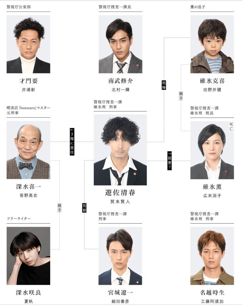 『ニッポンノワール #01』規格外刑事ドラマ開幕! : アラフィフ生活のblog