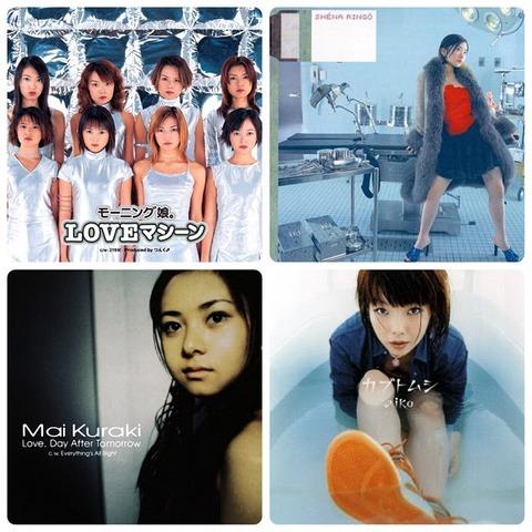 松坂と上原の話題が多いから1999年の邦楽ヒット曲貼る : Jの番記者
