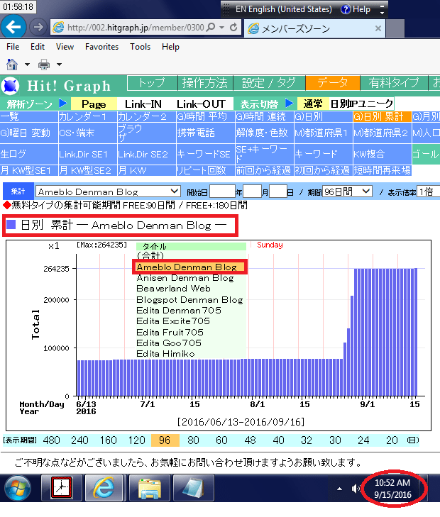 Hit Graph アメブロの日別累積アクセス数の棒グラフ