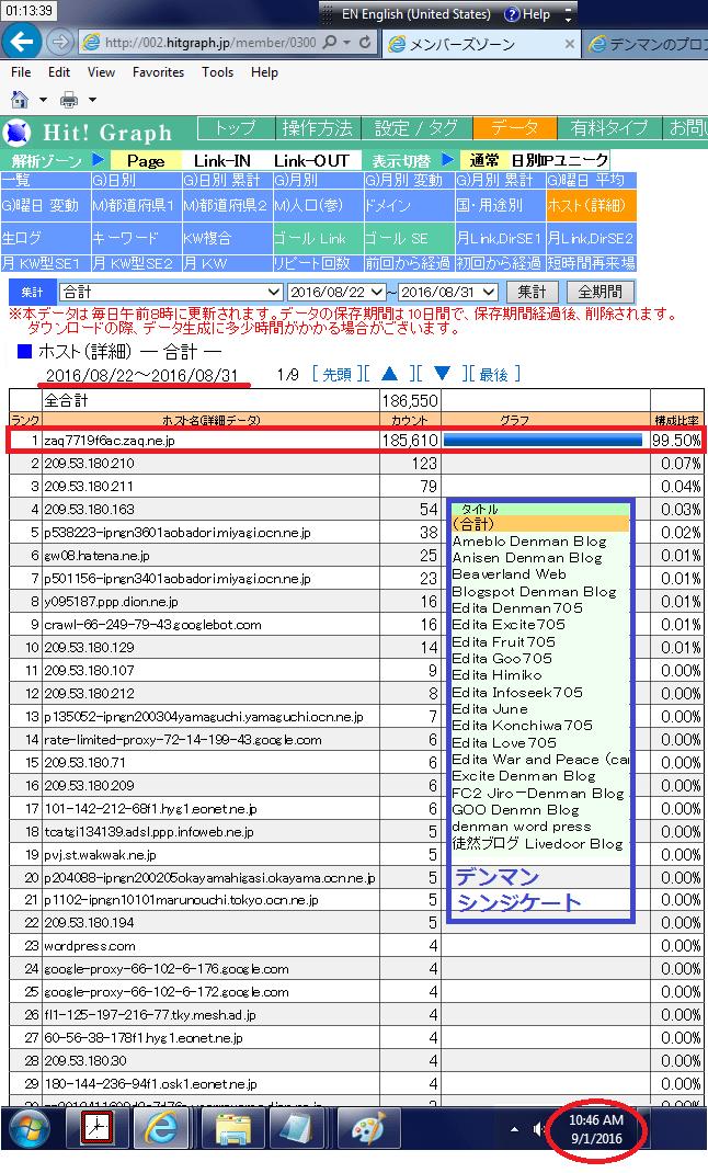 Hit Graph デンマンシンジケートを訪れたネット市民のホスト名リスト