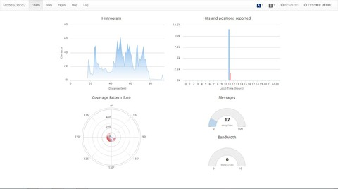 ADS-B ModesDeco2がWeb機能搭載でVirtualradar Desktop/受信データーの詳細確認が