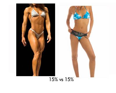 15-percent-body-fat-female1