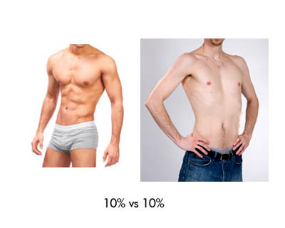 10-percent-body-fat-male-pictures1