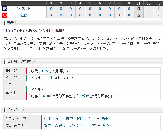 広島ヤクルト24回戦_スコア