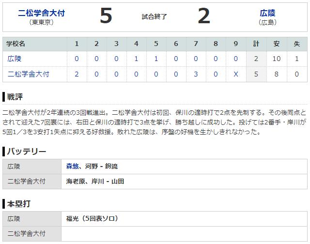 広陵_二松学舎_甲子園