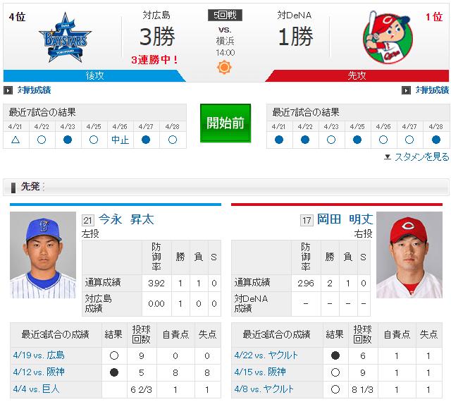 広島横浜_岡田明丈vs今永昇太_実況