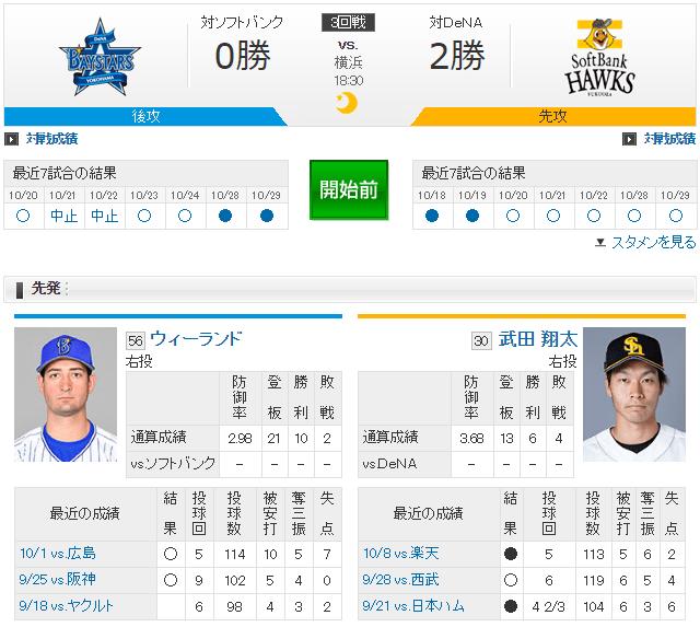日本シリーズ_横浜ソフトバンク3回戦