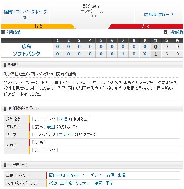 松坂大輔_ノーヒットノーラン_広島ソフトバンク_スコア