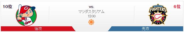 広島日ハム_オープン戦