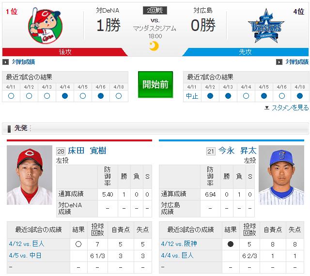 広島横浜_床田寛樹vs今永_スコア