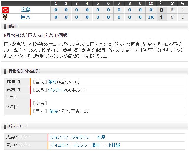 広島巨人19回戦_スコア