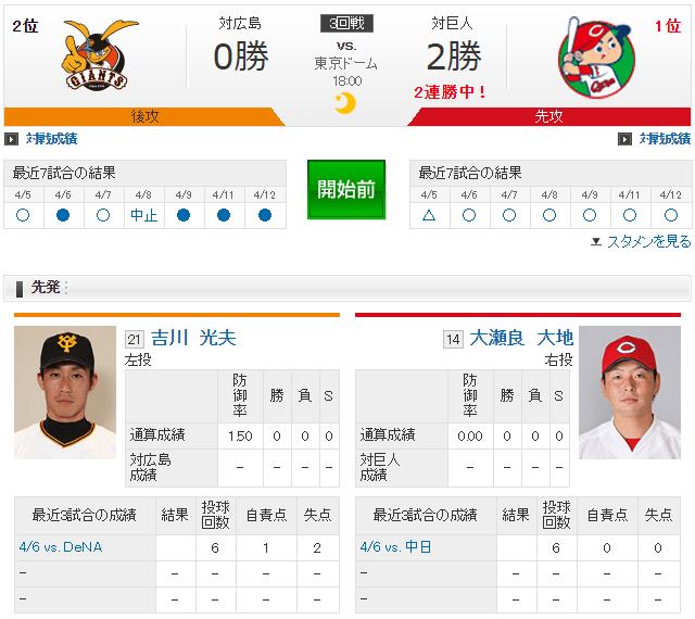 広島巨人_大瀬良vs吉川