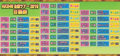 【悲報】東京ドーム公演を目標にしていたAKB48のツアー会場がクソしょぼい・・・