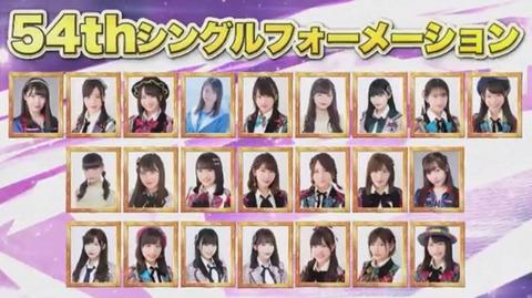 【AKB48】史上最悪選抜だとか言ってもお前らどうせ握手したくてCD買うんだろ?