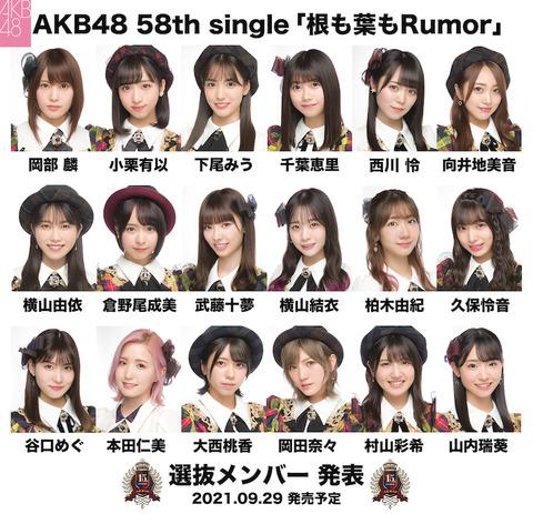 【悲報】AKB48の新陳代謝が悪すぎる。半年間も卒業発表無し(1)