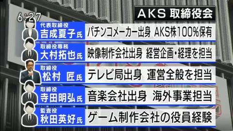 【NGT48】AKSは記者会見もせずに本当に復活できると思ってるのか?
