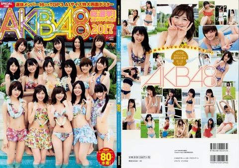 【悲報】AKB48総選挙後恒例の水着サプライズ終了か!?