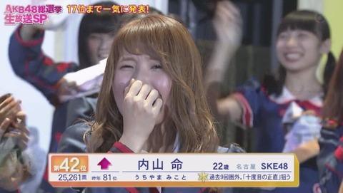 【悲報】総選挙42位のSKE48内山命さんの個スレ、2ヶ月以上立たない