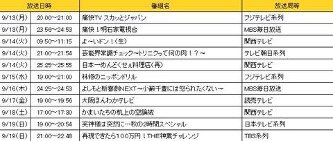 【衝撃】NMB48渋谷凪咲さんのスケジュールが凄いwww