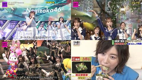 【悲報】松井珠理奈の大食い番組出演への批判がネットニュースになってしまう