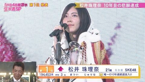 【SKE48】松井珠理奈さんが約2ヵ月間逃亡中の松井珠理奈さんがバックれて迷惑かけた外仕事がヤバ過ぎるwww
