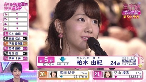 【AKB48G】スキャンダルがあってもファンは離れない説
